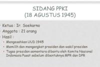 Sebutkan Hasil Sidang Ppki Tanggal 18 Agustus 1945